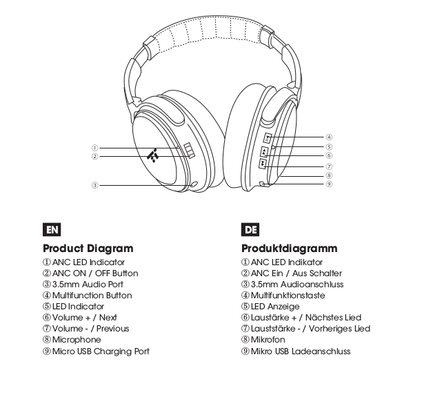do not forget to remove the taotronics tt-bh22 headphones* from your  bluetooth device list on your mobile device  screenshot manual